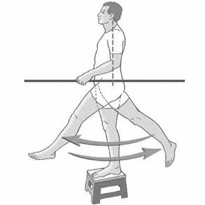 oscillazioni della gamba